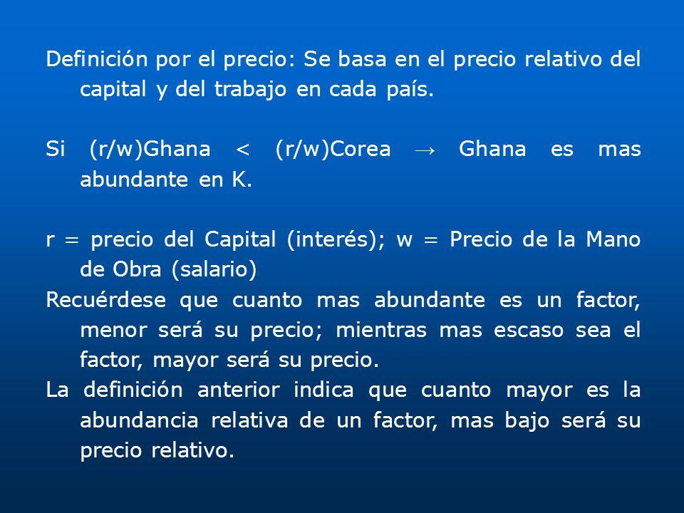 Definición por el precio: Se basa en el precio relativo del capital y del trabajo en cada país.
