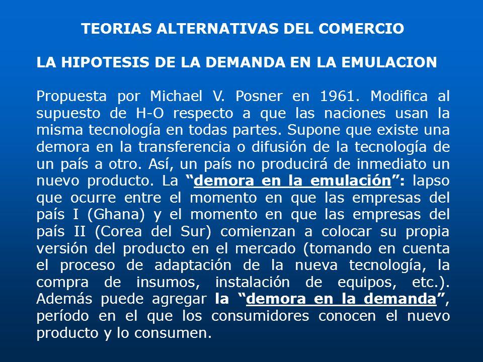 TEORIAS ALTERNATIVAS DEL COMERCIO