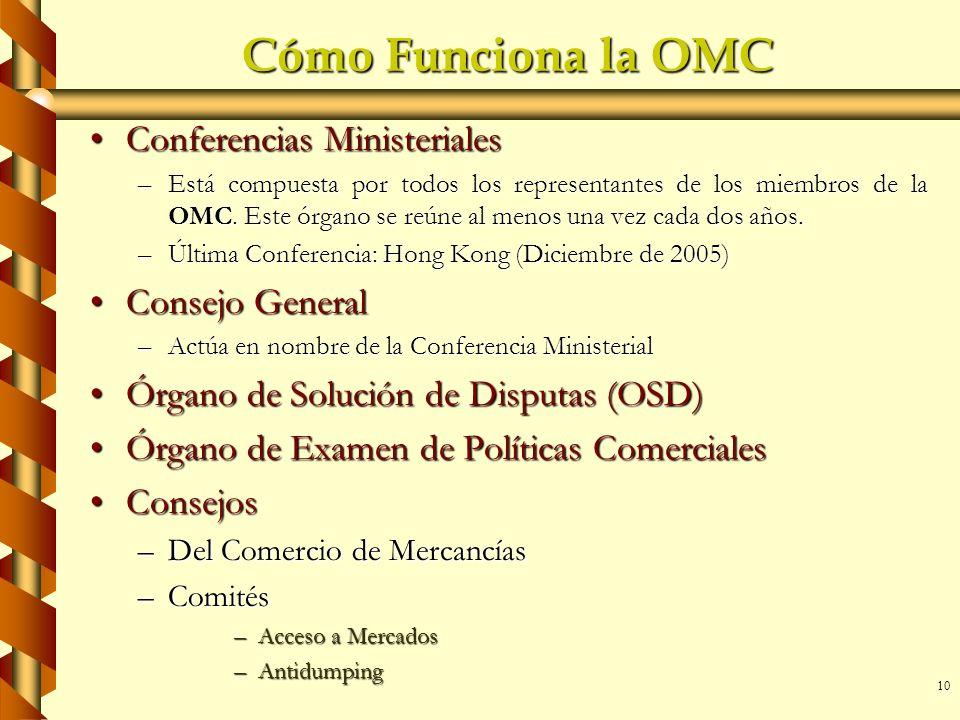 Cómo Funciona la OMC Conferencias Ministeriales Consejo General