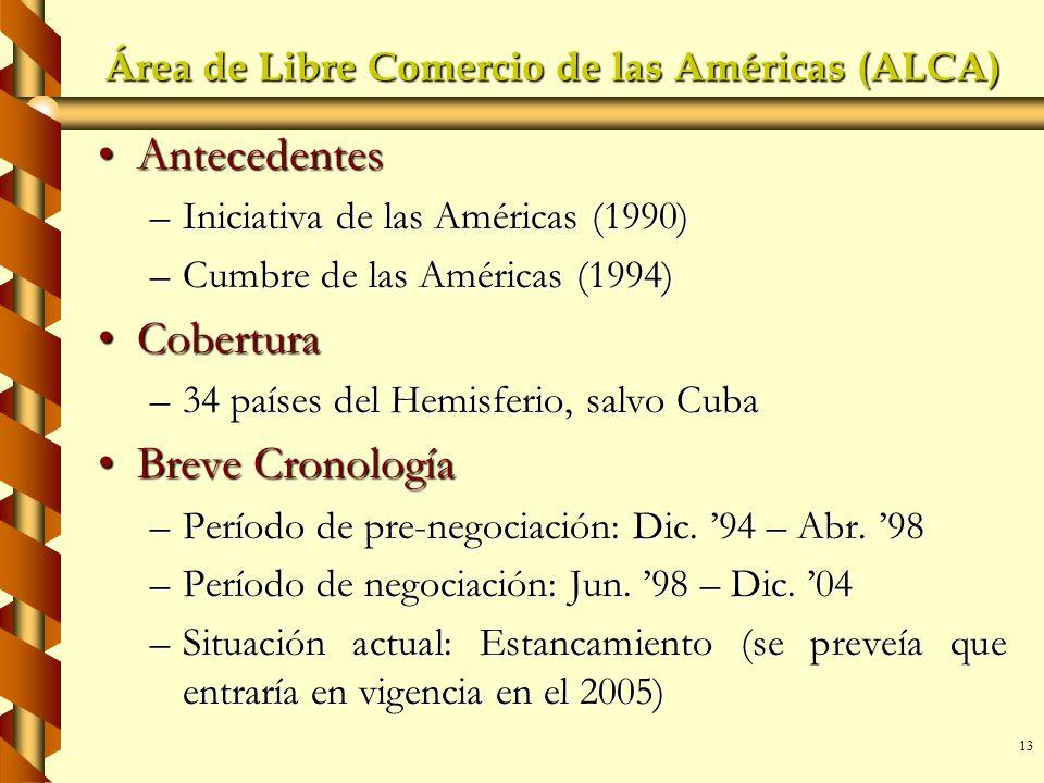 Área de Libre Comercio de las Américas (ALCA)