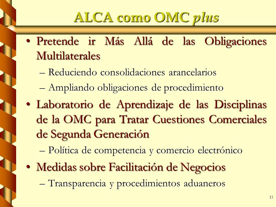 ALCA como OMC plus Pretende ir Más Allá de las Obligaciones Multilaterales. Reduciendo consolidaciones arancelarios.