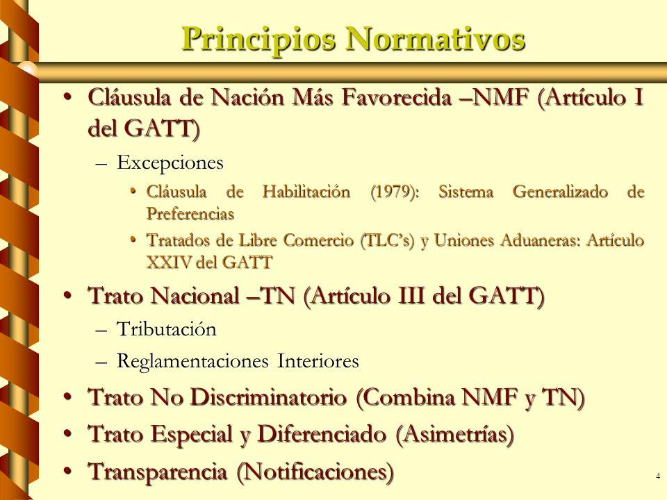 Principios Normativos