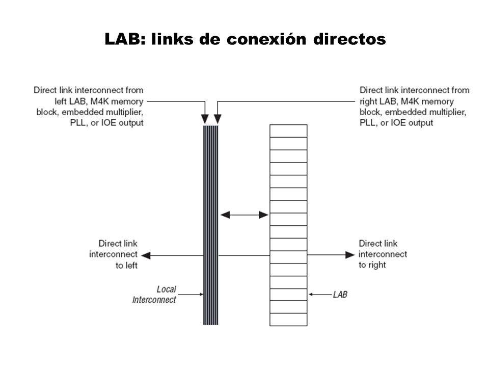 LAB: links de conexión directos
