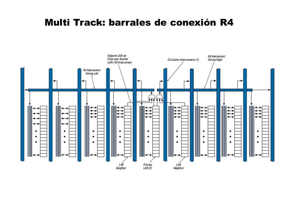 Multi Track: barrales de conexión R4
