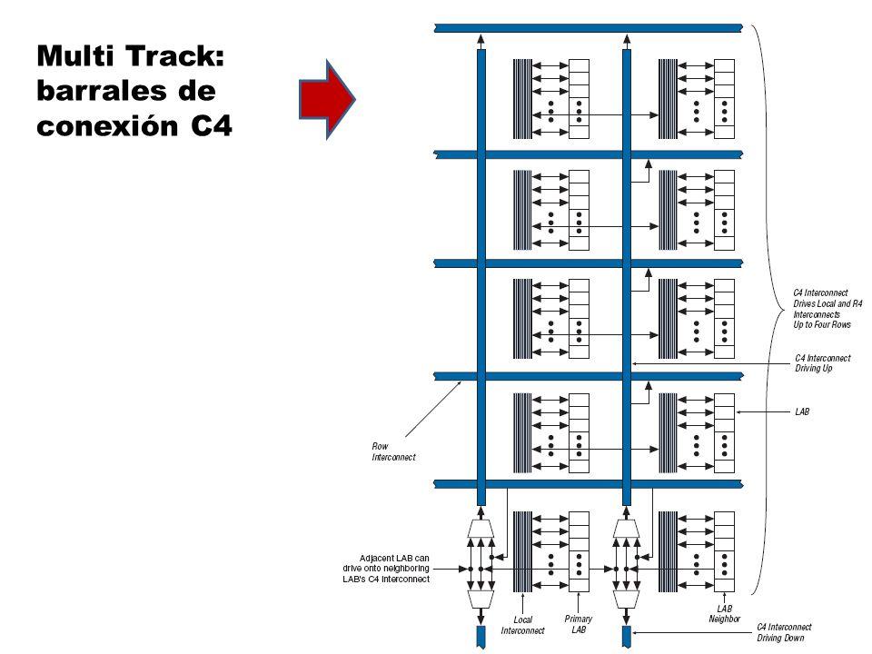 Multi Track: barrales de conexión C4