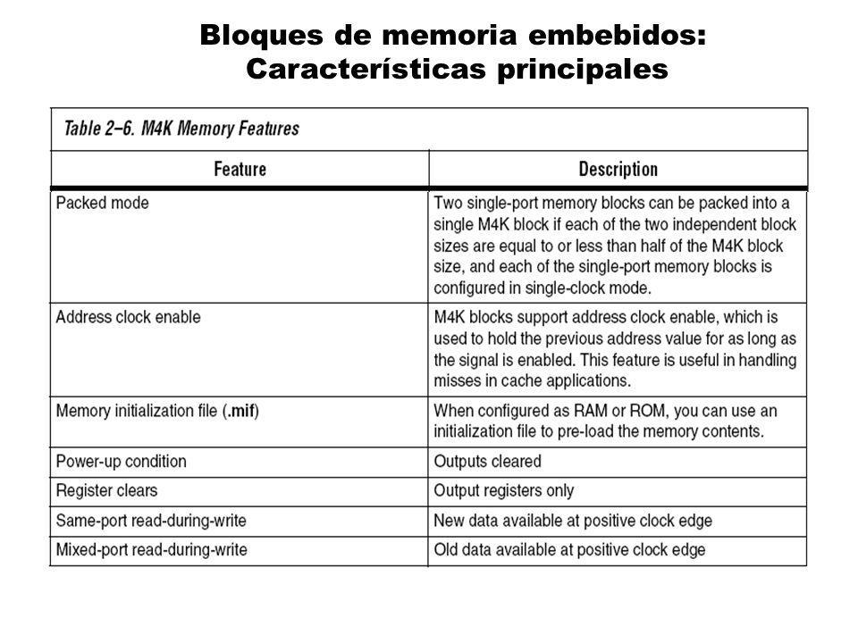 Bloques de memoria embebidos: Características principales