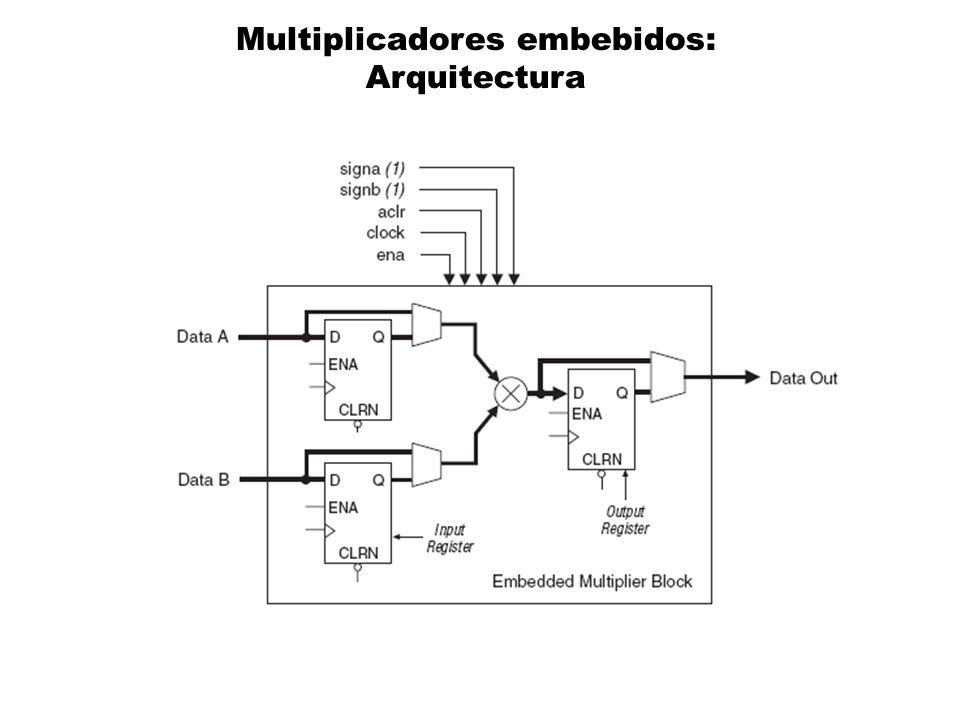 Multiplicadores embebidos: