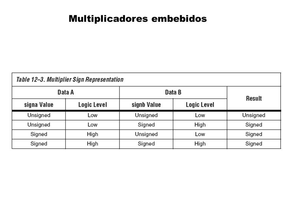 Multiplicadores embebidos
