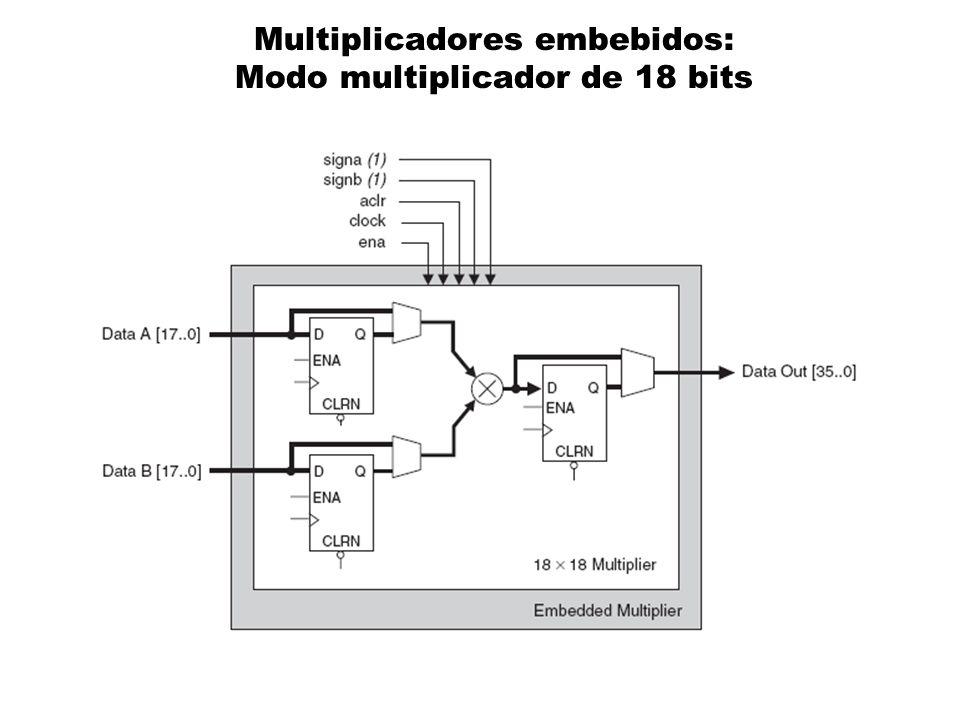 Multiplicadores embebidos: Modo multiplicador de 18 bits