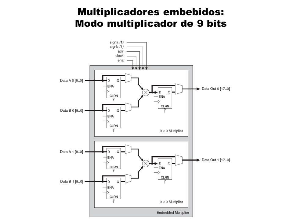 Multiplicadores embebidos: Modo multiplicador de 9 bits
