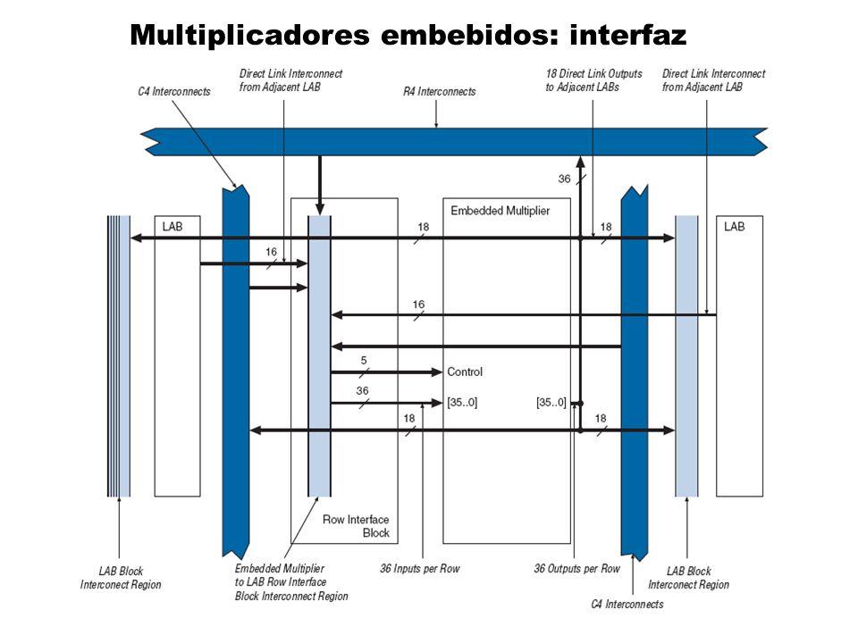 Multiplicadores embebidos: interfaz