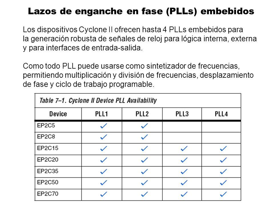 Lazos de enganche en fase (PLLs) embebidos