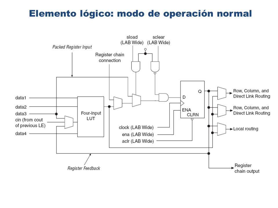 Elemento lógico: modo de operación normal