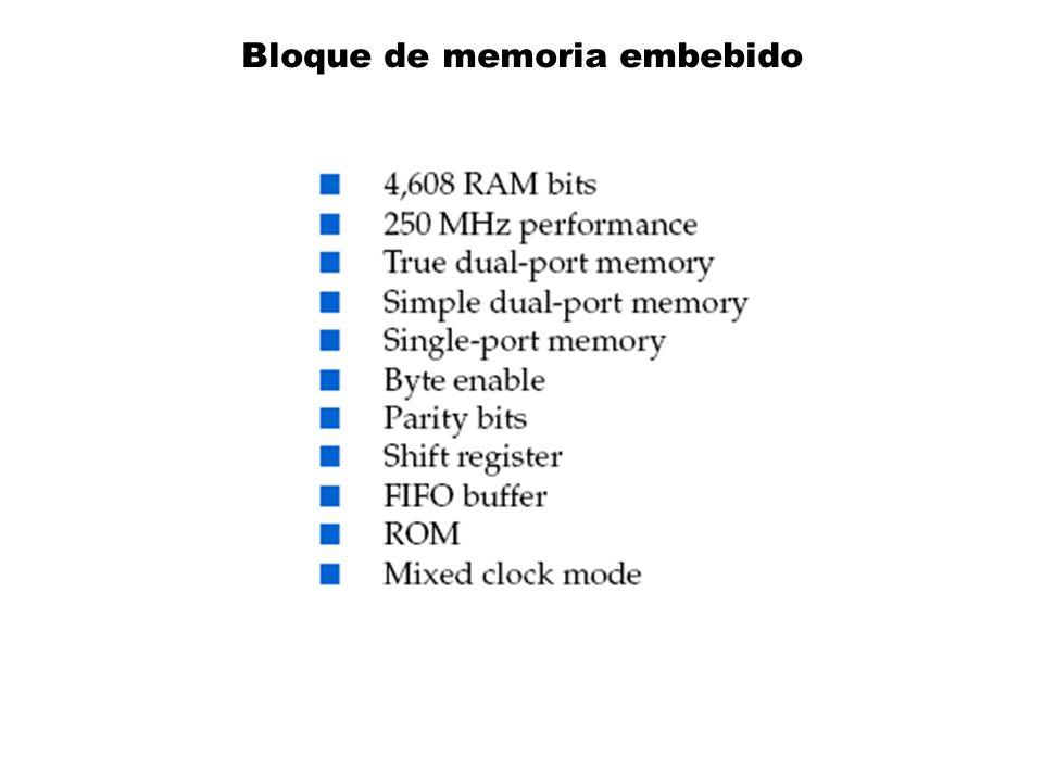 Bloque de memoria embebido
