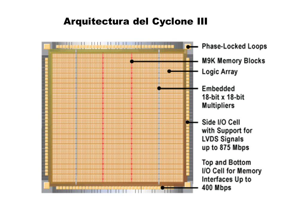 Arquitectura del Cyclone III