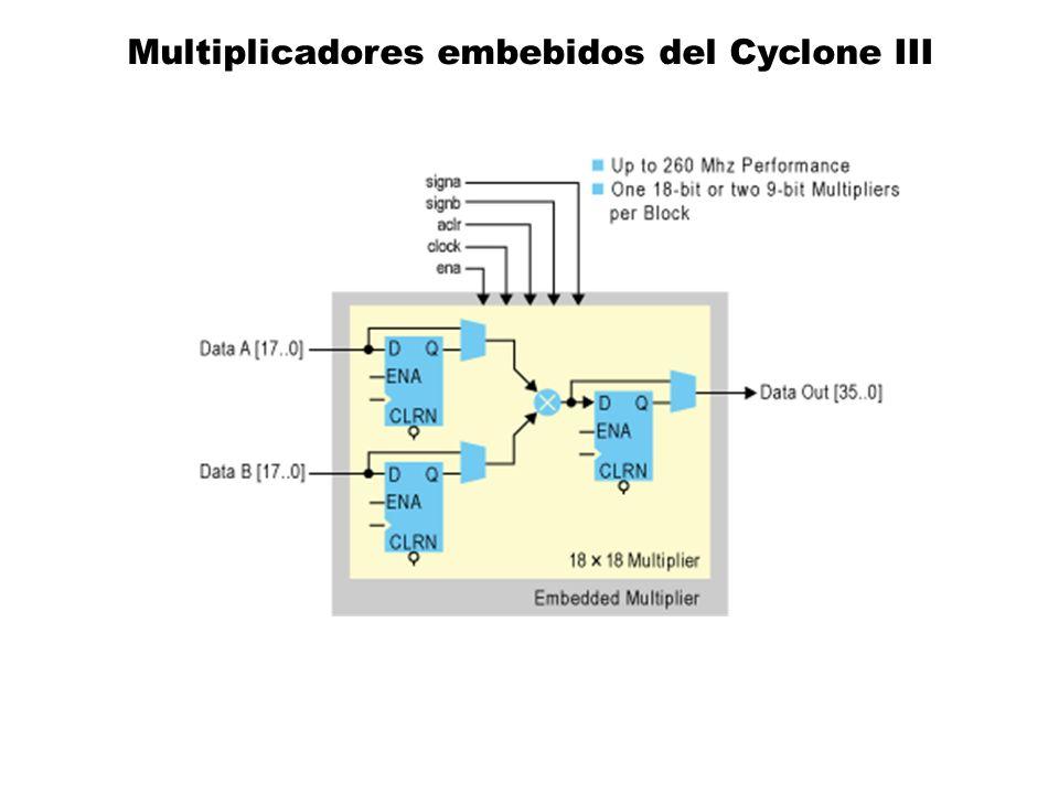 Multiplicadores embebidos del Cyclone III