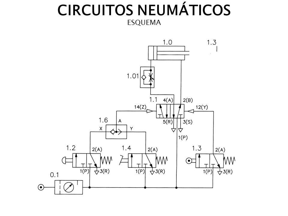 Circuito Neumatico : Circuitos neumÁticos componentes el generador de aire
