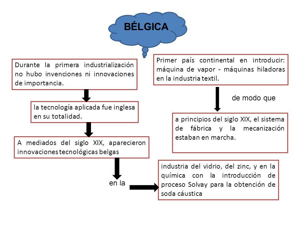 BÉLGICA Primer país continental en introducir: máquina de vapor - máquinas hiladoras en la industria textil.