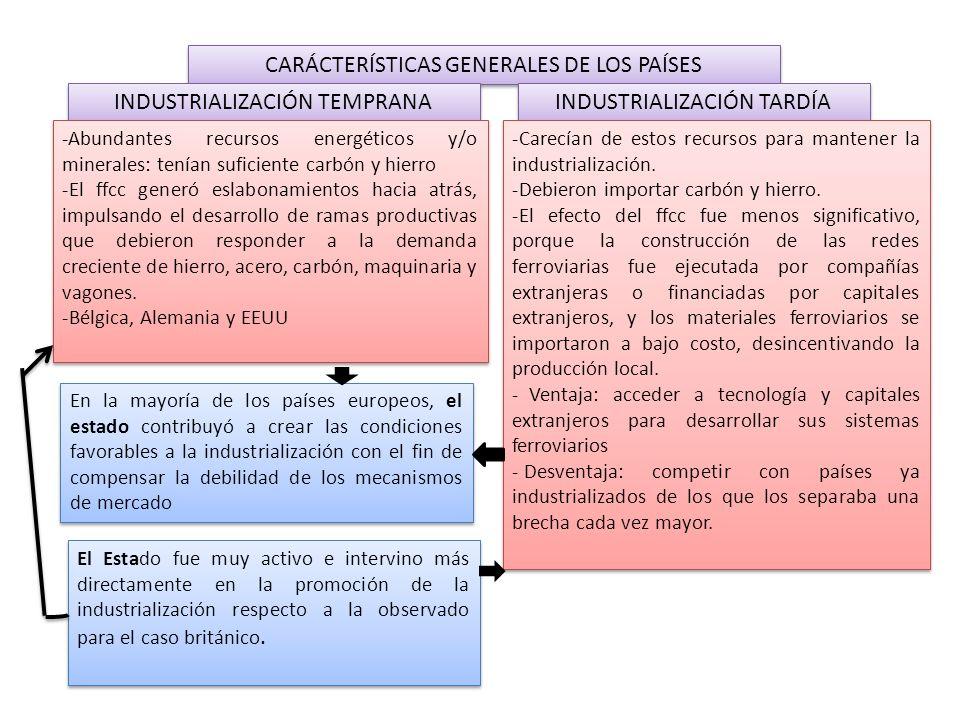 CARÁCTERÍSTICAS GENERALES DE LOS PAÍSES
