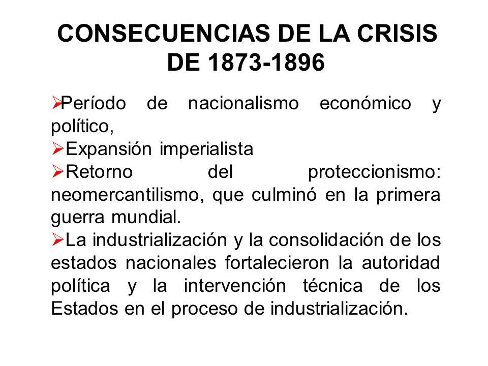 CONSECUENCIAS DE LA CRISIS DE 1873-1896