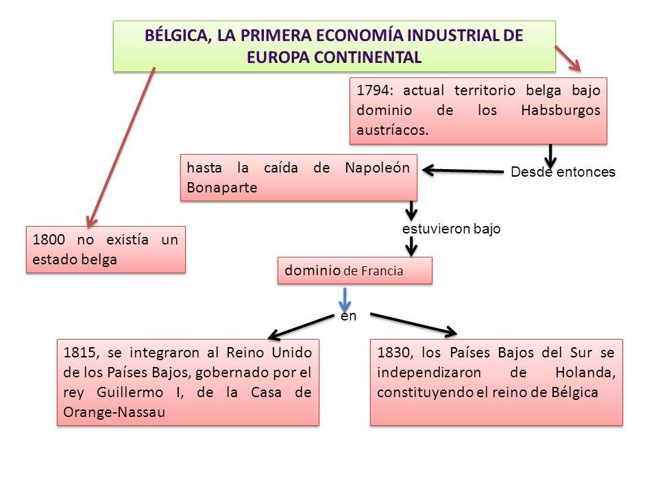 BÉLGICA, LA PRIMERA ECONOMÍA INDUSTRIAL DE EUROPA CONTINENTAL