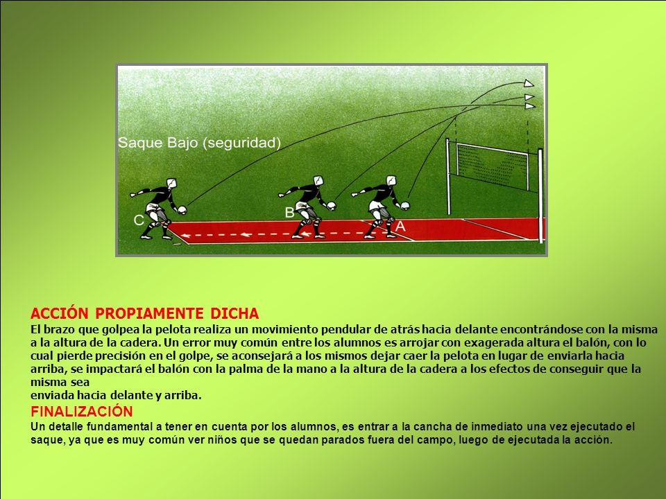 ACCIÓN PROPIAMENTE DICHA El brazo que golpea la pelota realiza un movimiento pendular de atrás hacia delante encontrándose con la misma a la altura de la cadera.