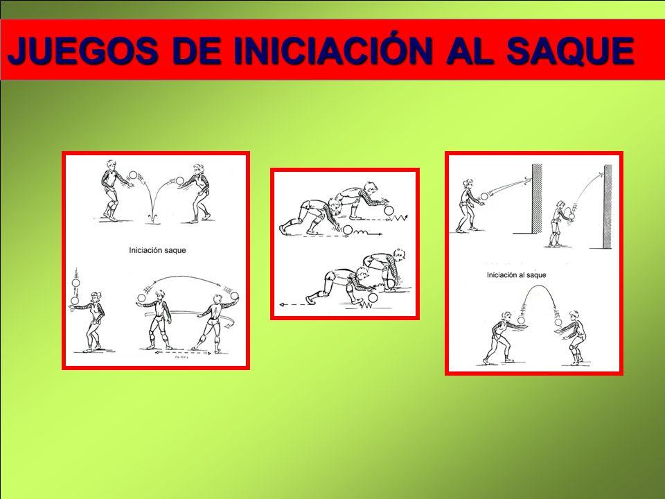 JUEGOS DE INICIACIÓN AL SAQUE