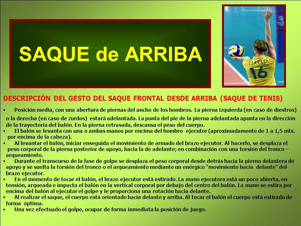 DESCRIPCIÓN DEL GESTO DEL SAQUE FRONTAL DESDE ARRIBA (SAQUE DE TENIS)