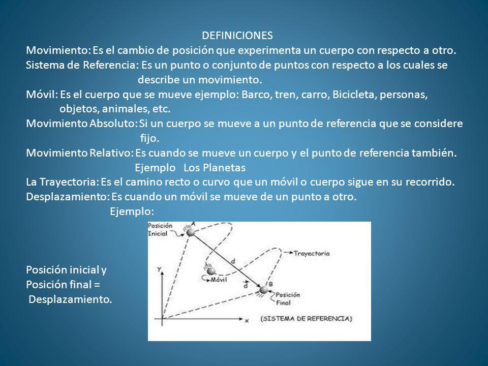 DEFINICIONES Movimiento: Es el cambio de posición que experimenta un cuerpo con respecto a otro.