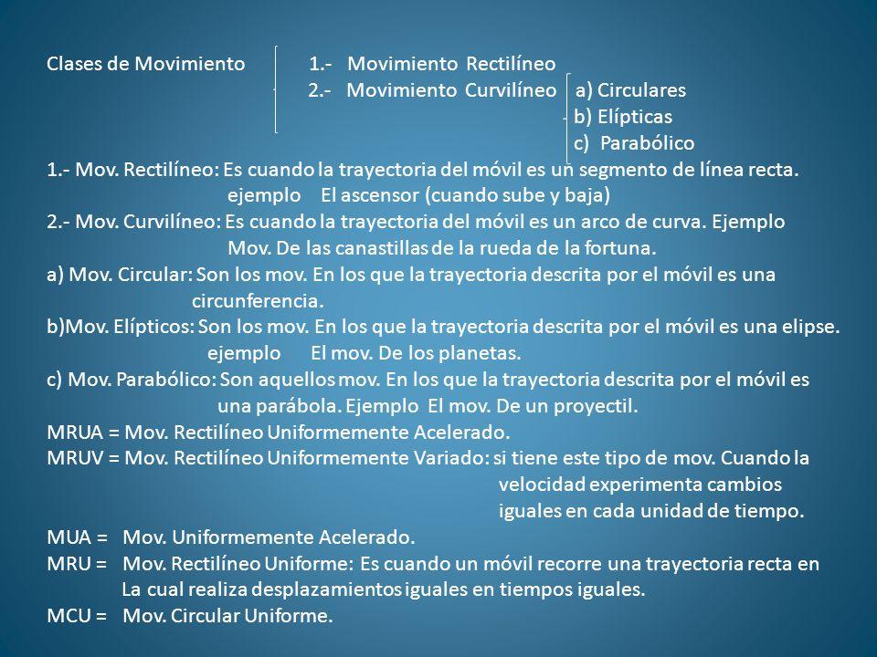 Clases de Movimiento 1.- Movimiento Rectilíneo