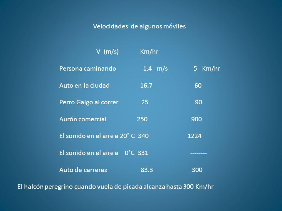 Velocidades de algunos móviles