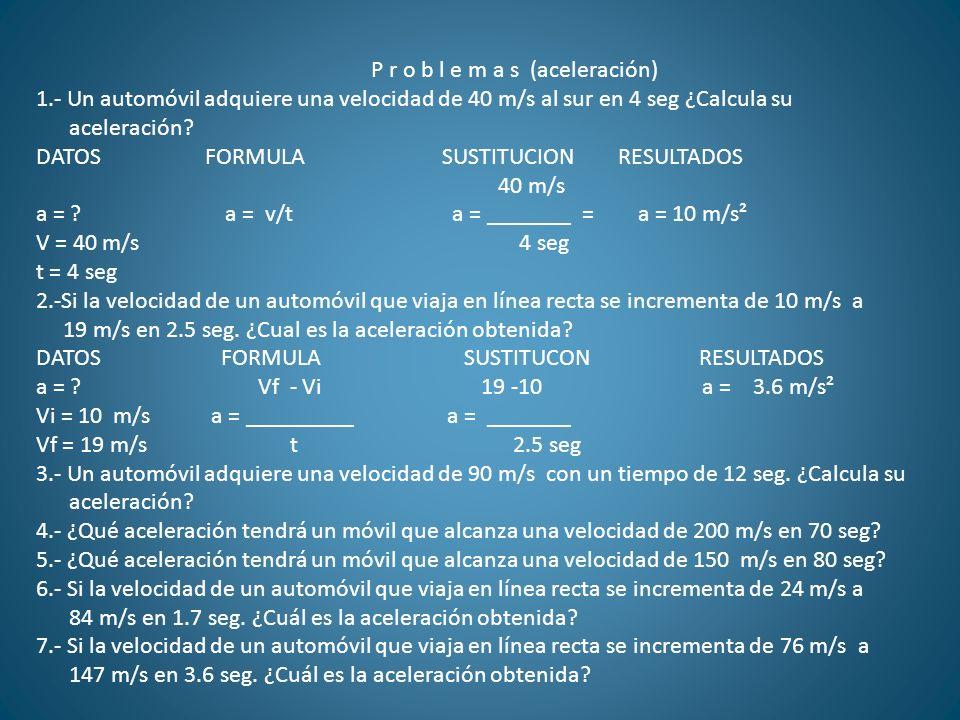 P r o b l e m a s (aceleración)