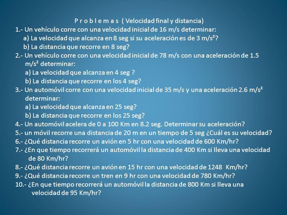 P r o b l e m a s ( Velocidad final y distancia)