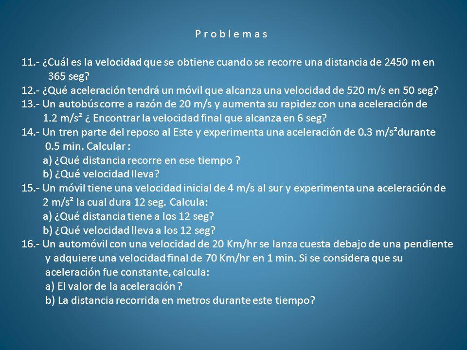P r o b l e m a s11.- ¿Cuál es la velocidad que se obtiene cuando se recorre una distancia de 2450 m en.