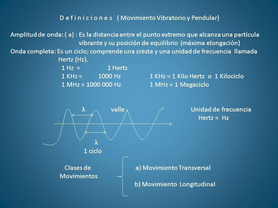D e f i n i c i o n e s ( Movimiento Vibratorio y Pendular)