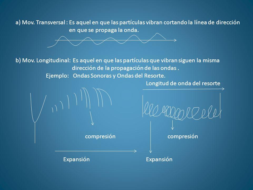 a) Mov. Transversal : Es aquel en que las partículas vibran cortando la línea de dirección