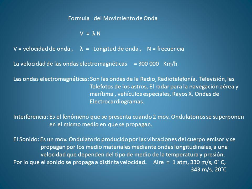 Formula del Movimiento de Onda