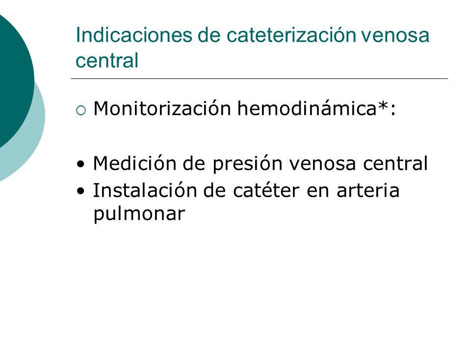Indicaciones de cateterización venosa central