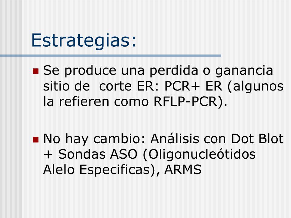 Estrategias: Se produce una perdida o ganancia sitio de corte ER: PCR+ ER (algunos la refieren como RFLP-PCR).