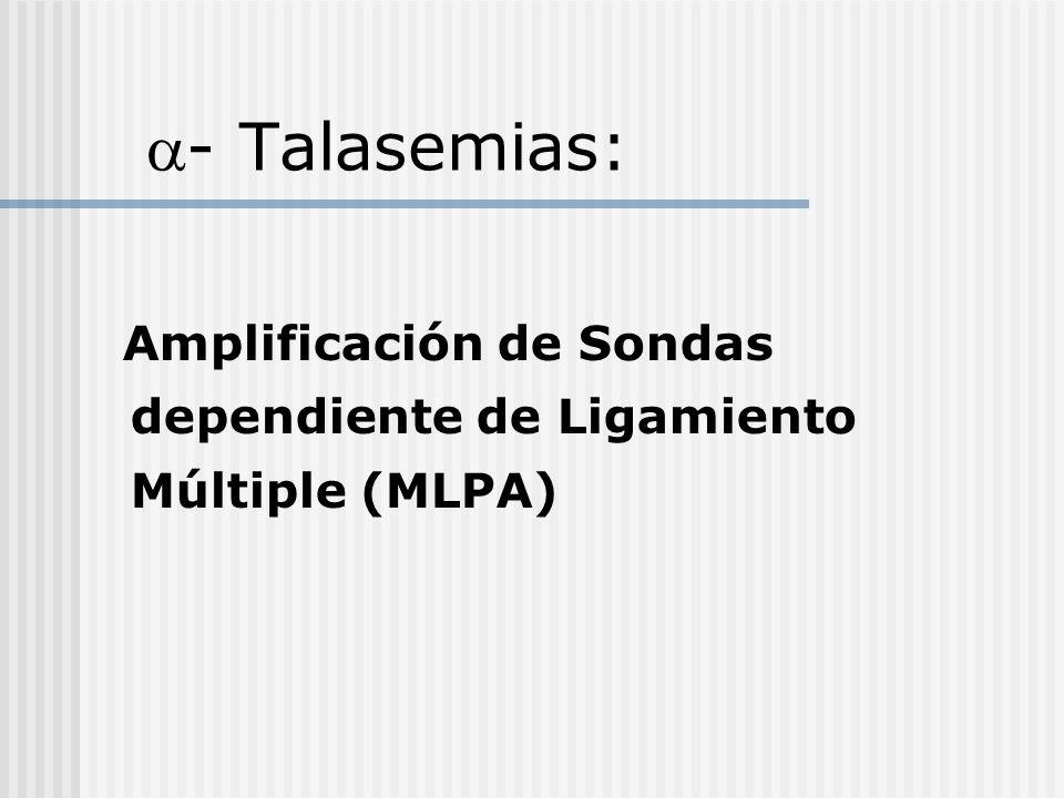 a- Talasemias: Amplificación de Sondas dependiente de Ligamiento Múltiple (MLPA)