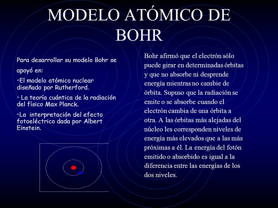 MODELO ATÓMICO DE BOHR Bohr afirmó que el electrón sólo
