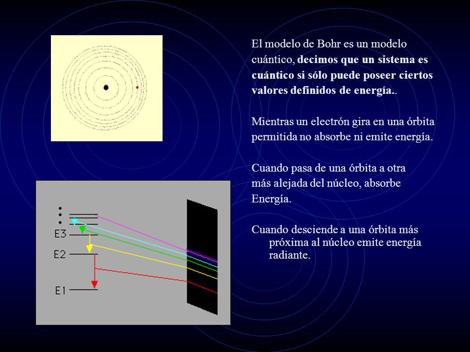 El modelo de Bohr es un modelo