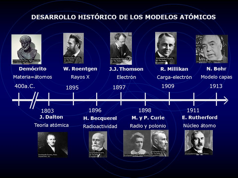 DESARROLLO HISTÓRICO DE LOS MODELOS ATÓMICOS