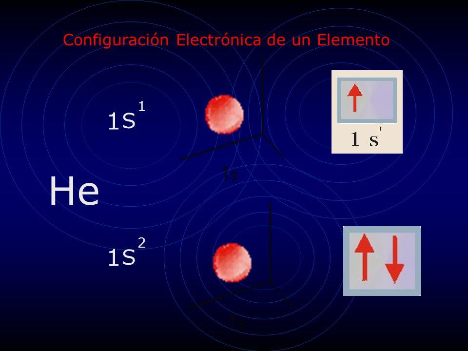 Configuración Electrónica de un Elemento