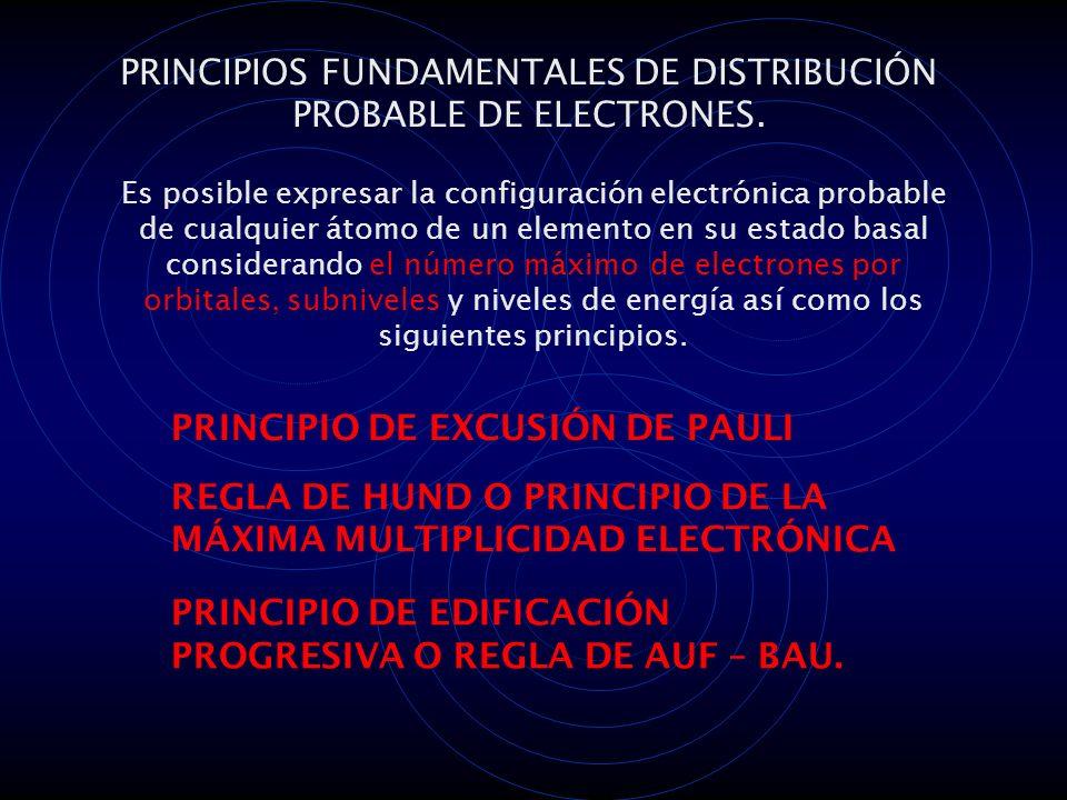 PRINCIPIOS FUNDAMENTALES DE DISTRIBUCIÓN PROBABLE DE ELECTRONES.