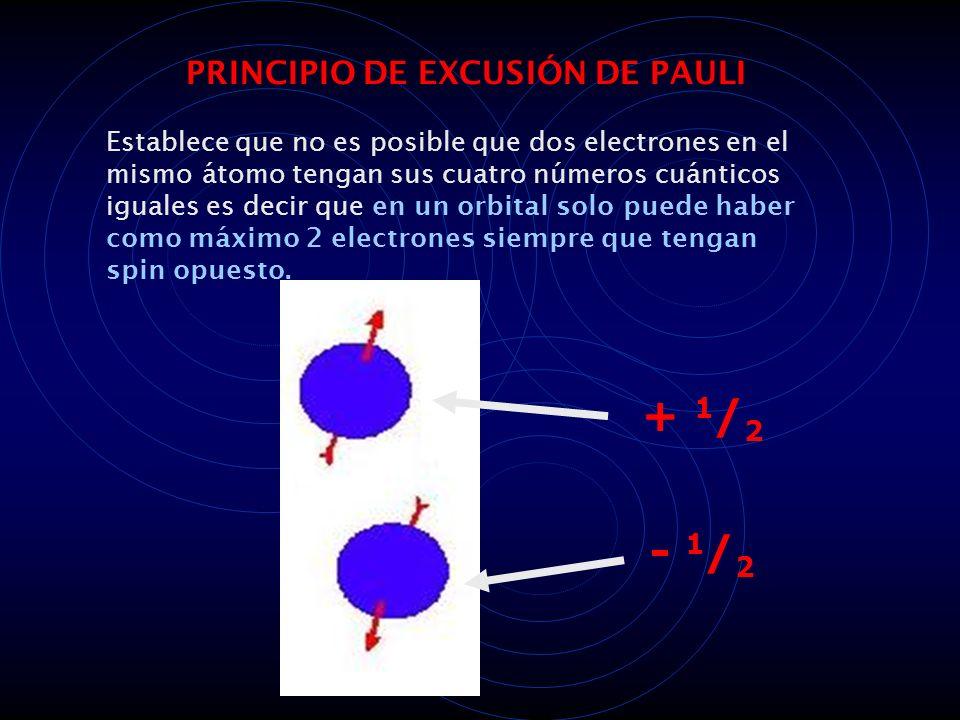 + 1/2 - 1/2 PRINCIPIO DE EXCUSIÓN DE PAULI