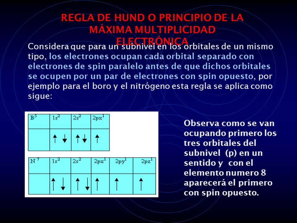 REGLA DE HUND O PRINCIPIO DE LA MÁXIMA MULTIPLICIDAD ELECTRÓNICA