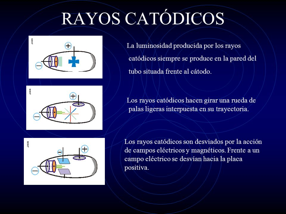 RAYOS CATÓDICOS La luminosidad producida por los rayos