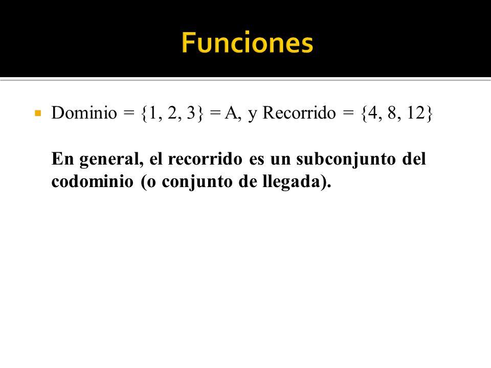 Funciones Dominio = {1, 2, 3} = A, y Recorrido = {4, 8, 12}