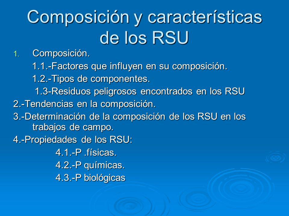 Composición y características de los RSU